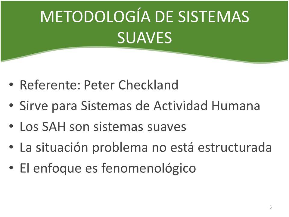 METODOLOGÍA DE SISTEMAS SUAVES Referente: Peter Checkland Sirve para Sistemas de Actividad Humana Los SAH son sistemas suaves La situación problema no