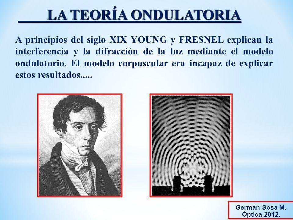 LA TEORÍA ONDULATORIA A principios del siglo XIX YOUNG y FRESNEL explican la interferencia y la difracción de la luz mediante el modelo ondulatorio. E