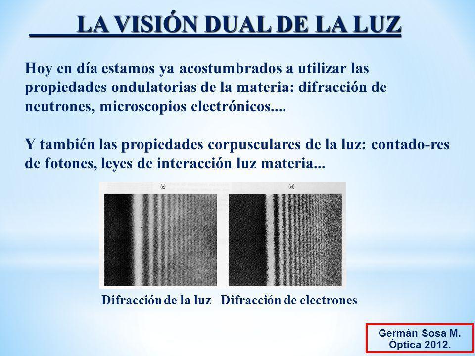 LA VISIÓN DUAL DE LA LUZ Hoy en día estamos ya acostumbrados a utilizar las propiedades ondulatorias de la materia: difracción de neutrones, microscop