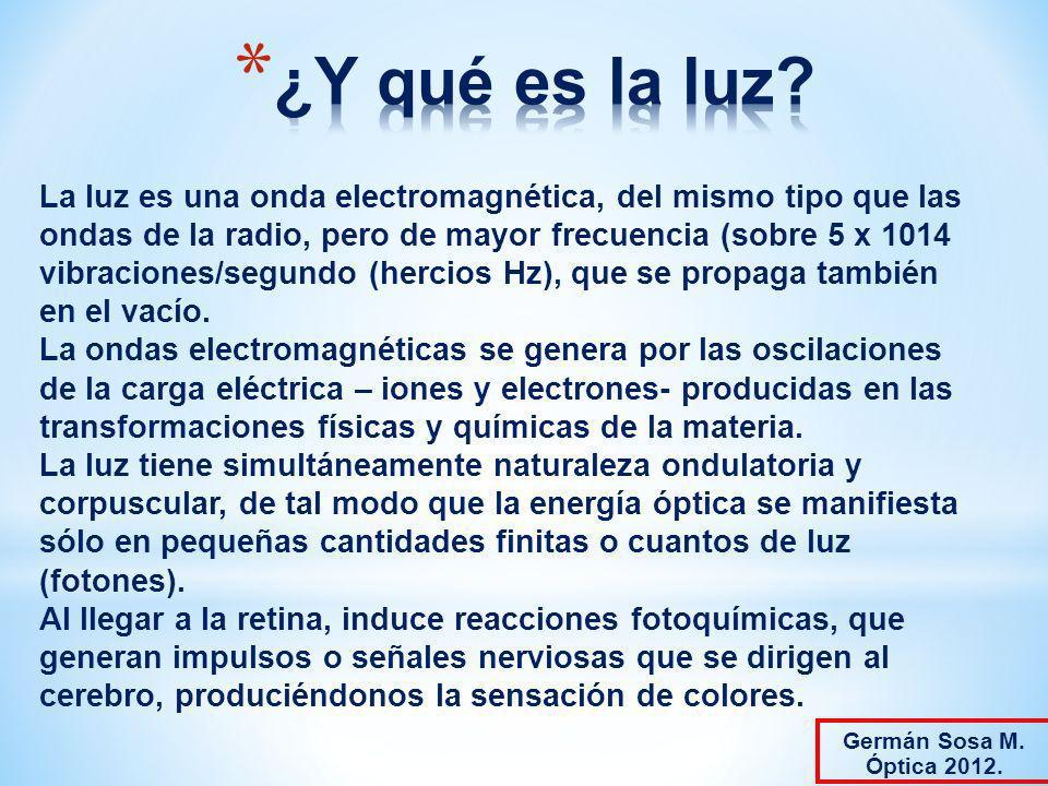 La luz es una onda electromagnética, del mismo tipo que las ondas de la radio, pero de mayor frecuencia (sobre 5 x 1014 vibraciones/segundo (hercios H