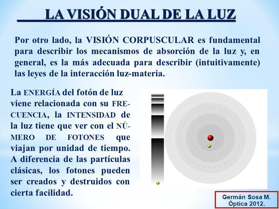 LA VISIÓN DUAL DE LA LUZ Por otro lado, la VISIÓN CORPUSCULAR es fundamental para describir los mecanismos de absorción de la luz y, en general, es la