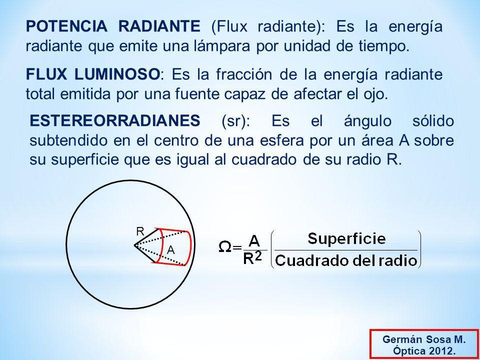POTENCIA RADIANTE (Flux radiante): Es la energía radiante que emite una lámpara por unidad de tiempo. FLUX LUMINOSO: Es la fracción de la energía radi
