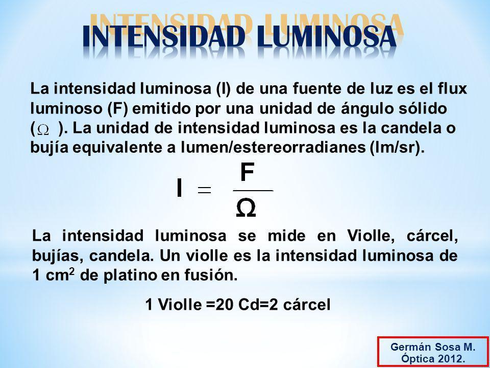 La intensidad luminosa (I) de una fuente de luz es el flux luminoso (F) emitido por una unidad de ángulo sólido ( ). La unidad de intensidad luminosa