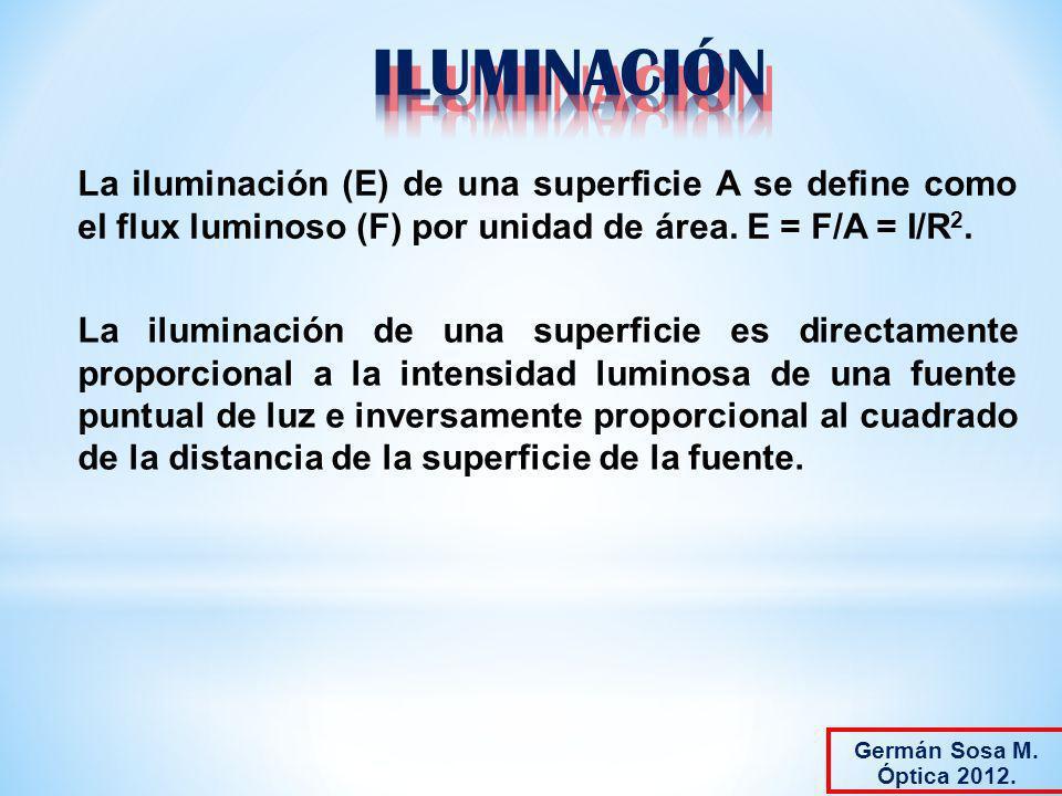 La iluminación (E) de una superficie A se define como el flux luminoso (F) por unidad de área. E = F/A = I/R 2. La iluminación de una superficie es di
