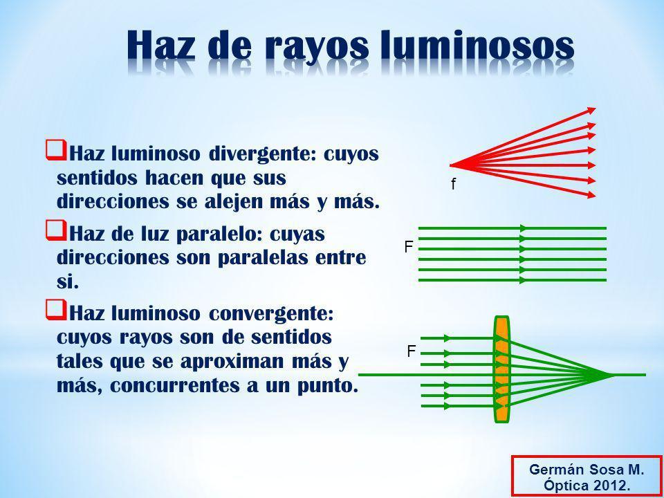 Haz luminoso divergente: cuyos sentidos hacen que sus direcciones se alejen más y más. Haz de luz paralelo: cuyas direcciones son paralelas entre si.