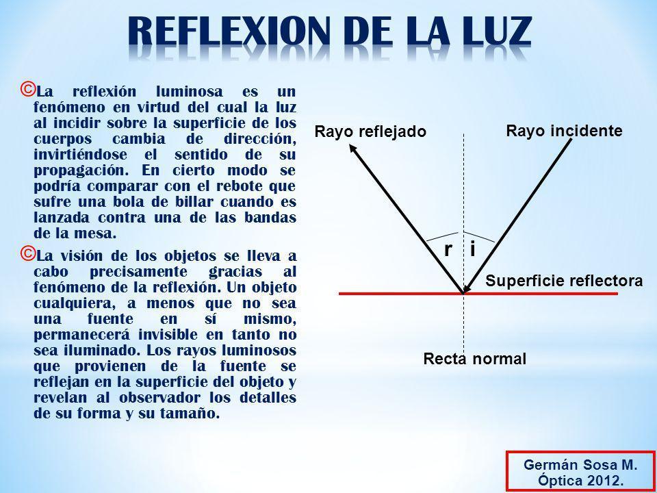 © La reflexión luminosa es un fenómeno en virtud del cual la luz al incidir sobre la superficie de los cuerpos cambia de dirección, invirtiéndose el s