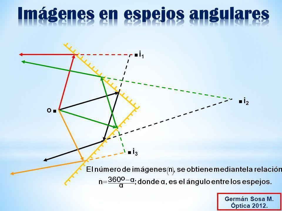 o.o..i2.i2.i1.i1.i3.i3 Germán Sosa M. Óptica 2012.