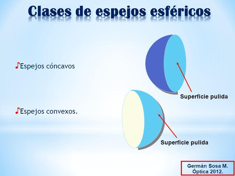 Espejos cóncavos Espejos convexos. Superficie pulida Germán Sosa M. Óptica 2012.