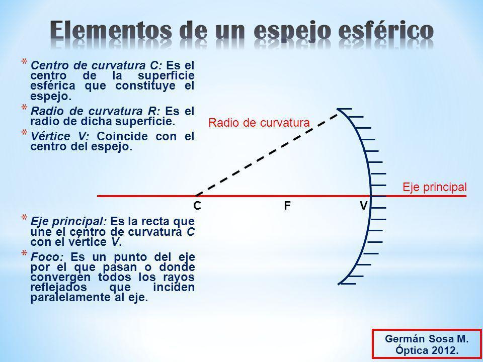 * Centro de curvatura C: Es el centro de la superficie esférica que constituye el espejo. * Radio de curvatura R: Es el radio de dicha superficie. * V