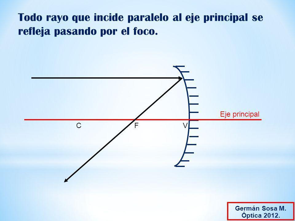 Todo rayo que incide paralelo al eje principal se refleja pasando por el foco. FCV Eje principal Germán Sosa M. Óptica 2012.