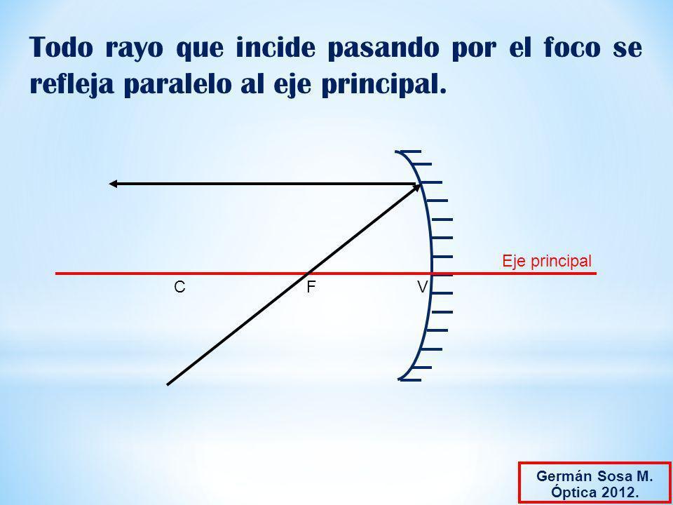 Todo rayo que incide pasando por el foco se refleja paralelo al eje principal. FCV Eje principal Germán Sosa M. Óptica 2012.