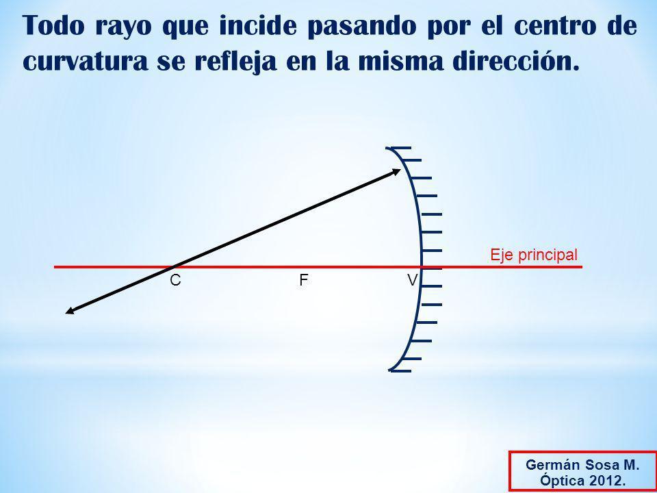 Todo rayo que incide pasando por el centro de curvatura se refleja en la misma dirección. FCV Eje principal Germán Sosa M. Óptica 2012.