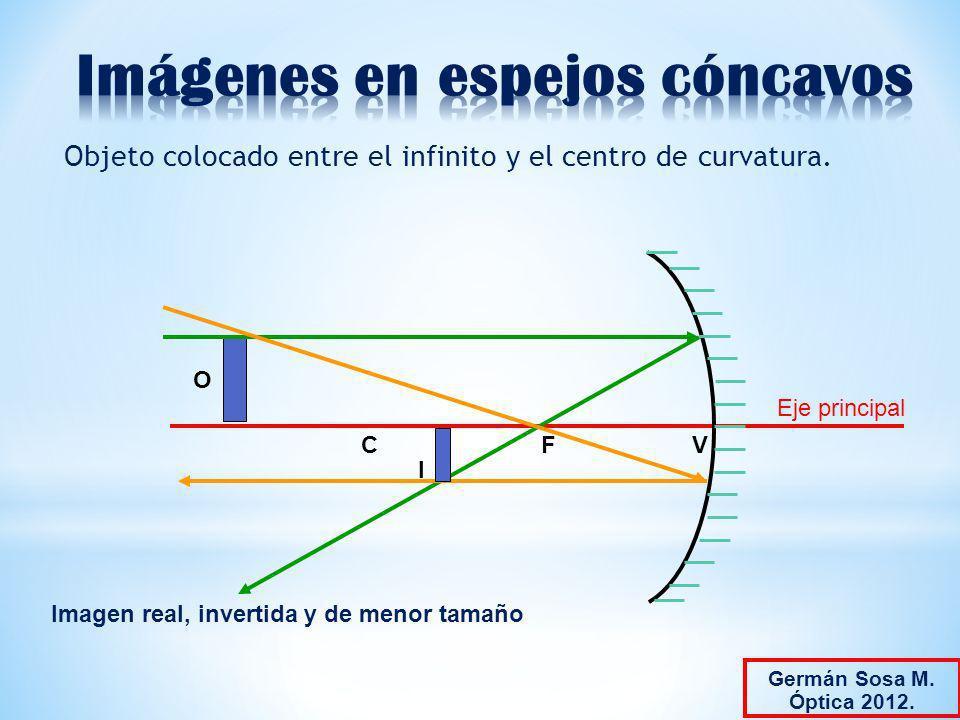 Objeto colocado entre el infinito y el centro de curvatura. FCV Eje principal O I Imagen real, invertida y de menor tamaño Germán Sosa M. Óptica 2012.