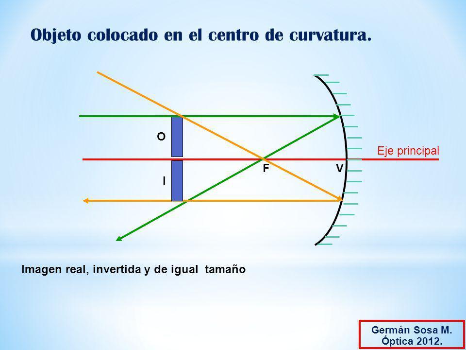 Objeto colocado en el centro de curvatura. FCV Eje principal OI Imagen real, invertida y de igual tamaño Germán Sosa M. Óptica 2012.