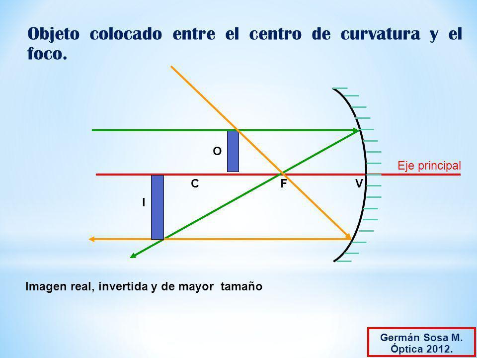 Objeto colocado entre el centro de curvatura y el foco. FCV Eje principal O I Imagen real, invertida y de mayor tamaño Germán Sosa M. Óptica 2012.