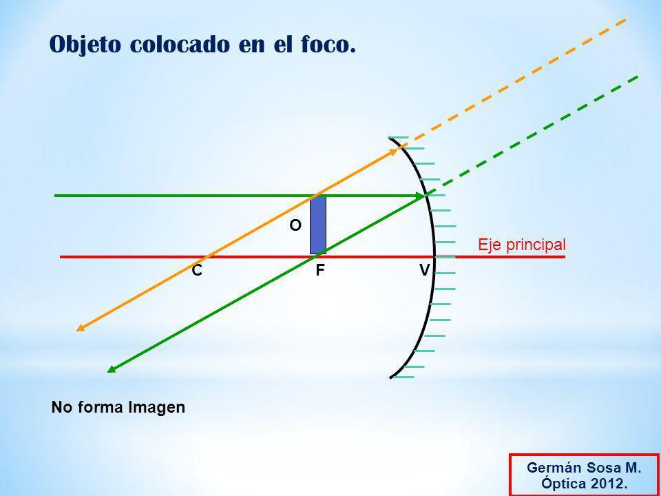 Objeto colocado en el foco. FCV Eje principal O No forma Imagen Germán Sosa M. Óptica 2012.