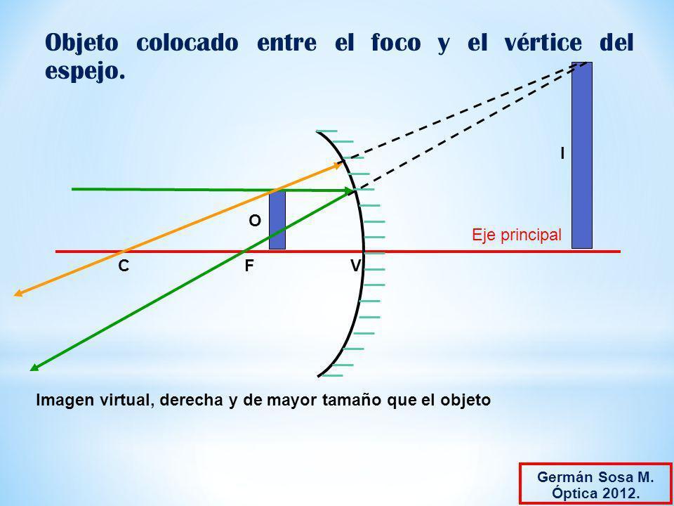 Objeto colocado entre el foco y el vértice del espejo. FCV Eje principal O I Imagen virtual, derecha y de mayor tamaño que el objeto Germán Sosa M. Óp