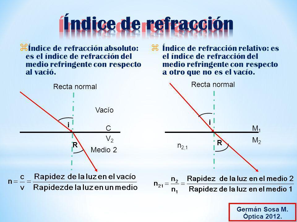 Índice de refracción absoluto: es el índice de refracción del medio refringente con respecto al vació. Índice de refracción relativo: es el índice de
