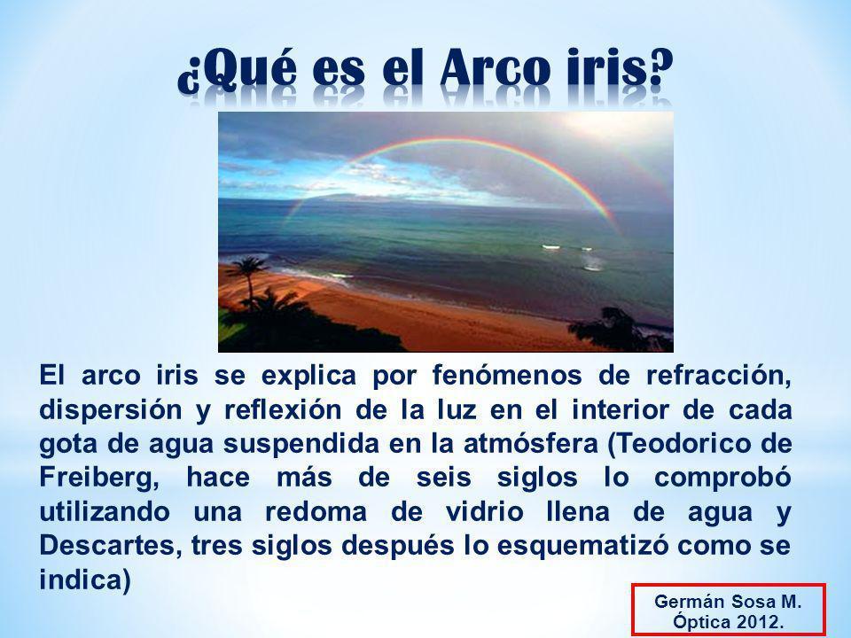 El arco iris se explica por fenómenos de refracción, dispersión y reflexión de la luz en el interior de cada gota de agua suspendida en la atmósfera (