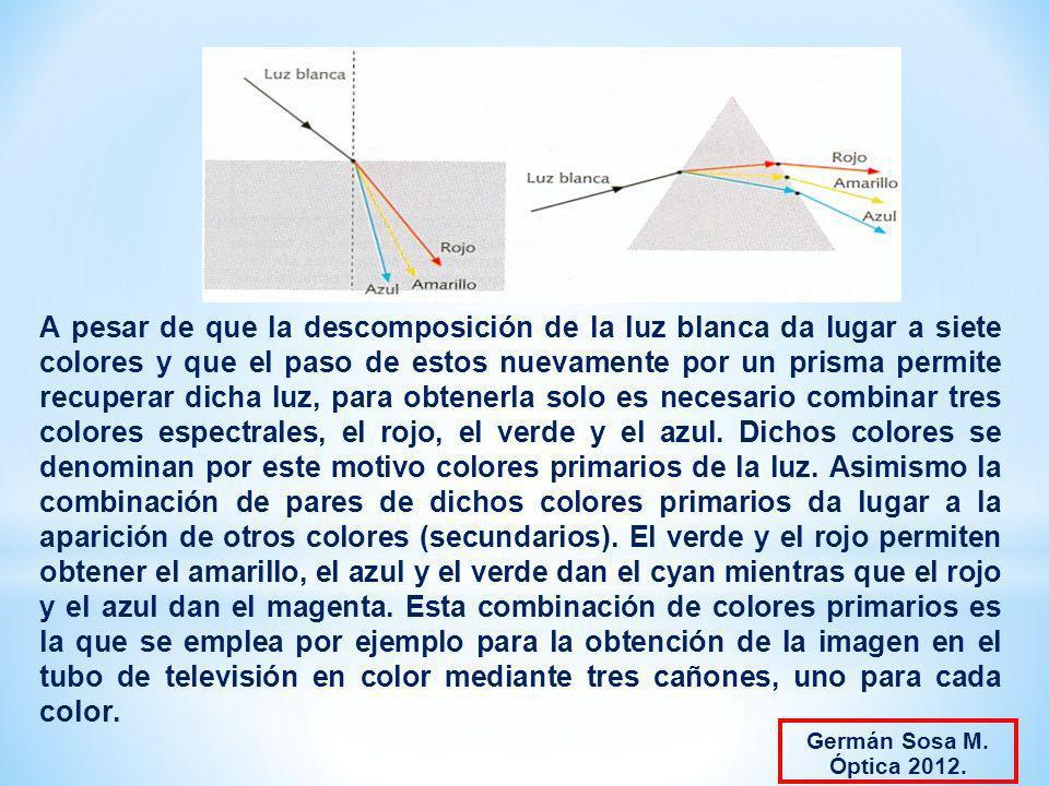 A pesar de que la descomposición de la luz blanca da lugar a siete colores y que el paso de estos nuevamente por un prisma permite recuperar dicha luz