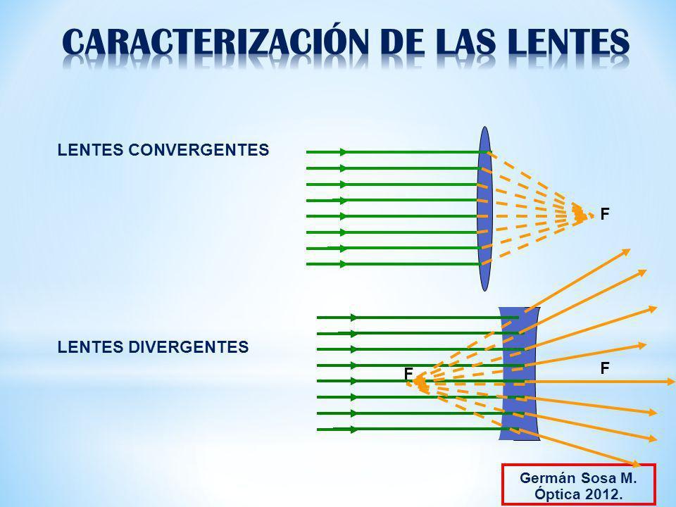 LENTES CONVERGENTES LENTES DIVERGENTES F F Germán Sosa M. Óptica 2012. F