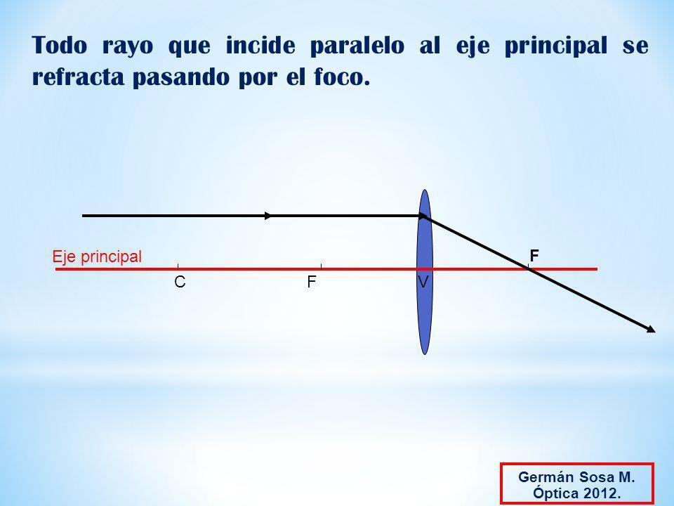 FCV Eje principal Germán Sosa M. Óptica 2012. F Todo rayo que incide paralelo al eje principal se refracta pasando por el foco.