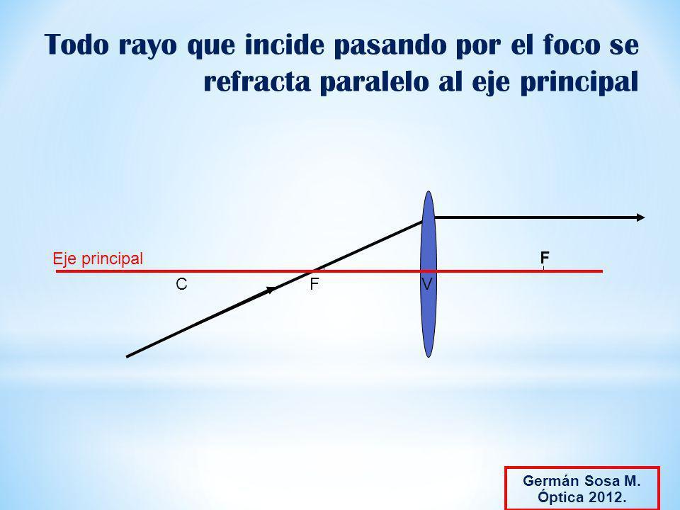 Todo rayo que incide pasando por el foco se refracta paralelo al eje principal Germán Sosa M. Óptica 2012. FCV Eje principal F