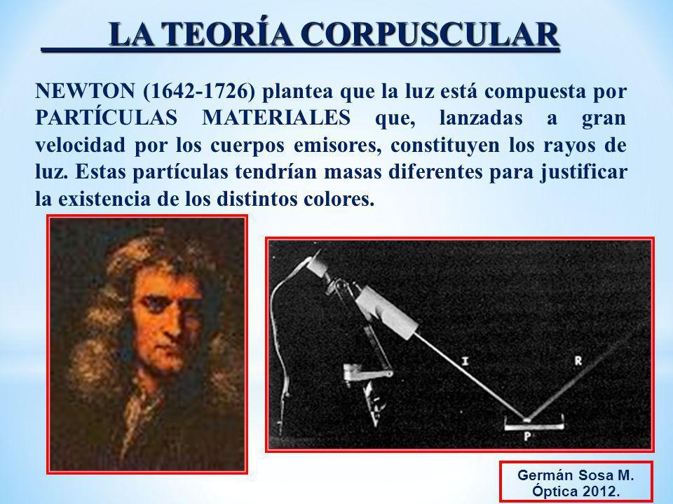 LA TEORÍA CORPUSCULAR NEWTON (1642-1726) plantea que la luz está compuesta por PARTÍCULAS MATERIALES que, lanzadas a gran velocidad por los cuerpos em