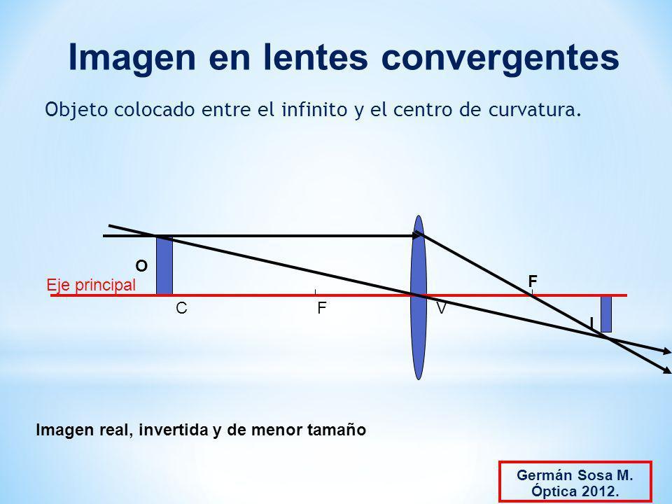 Objeto colocado entre el infinito y el centro de curvatura. O I Imagen real, invertida y de menor tamaño Germán Sosa M. Óptica 2012. FCV Eje principal