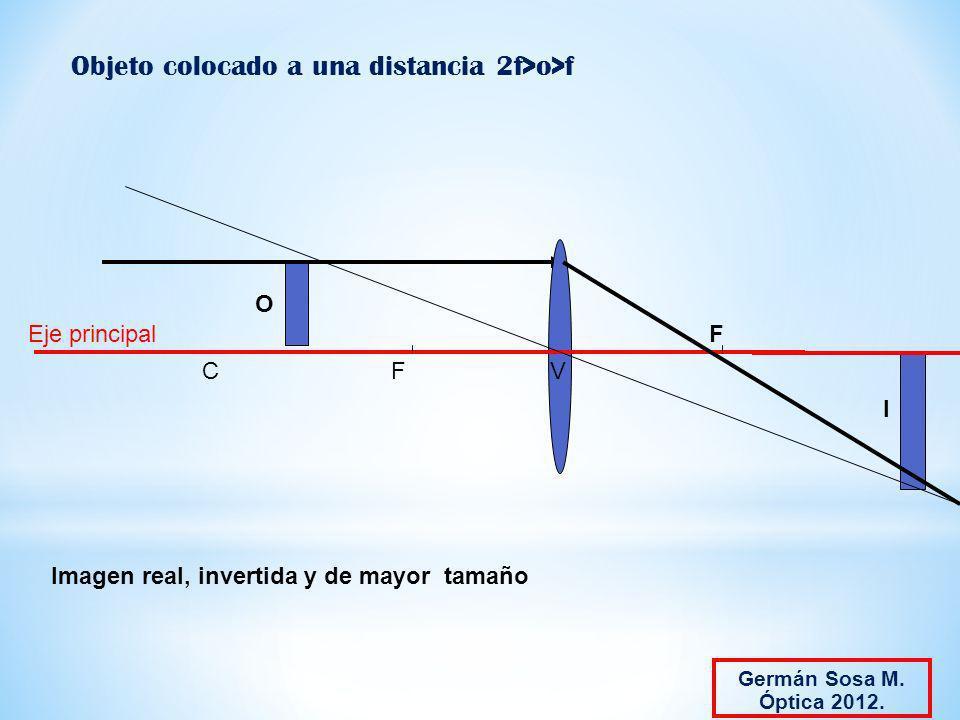 Objeto colocado a una distancia 2f>o>f O I Imagen real, invertida y de mayor tamaño Germán Sosa M. Óptica 2012. F FCV Eje principal