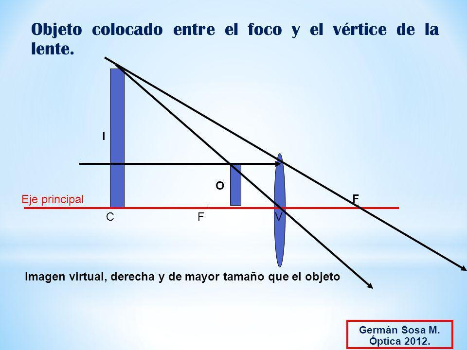 Objeto colocado entre el foco y el vértice de la lente. O I Imagen virtual, derecha y de mayor tamaño que el objeto Germán Sosa M. Óptica 2012. F FCV