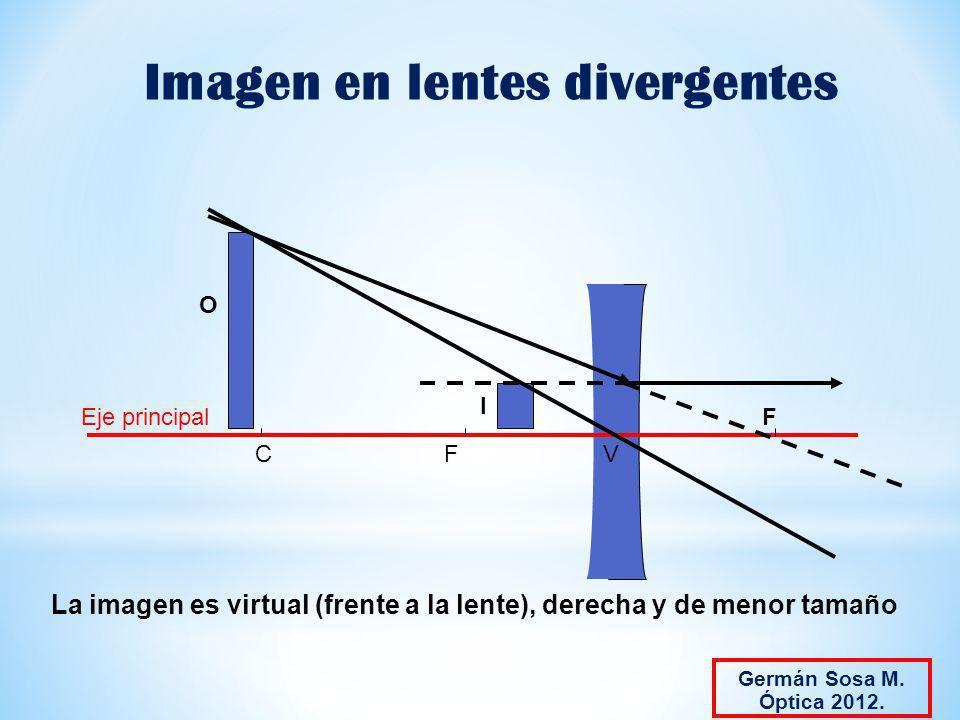 Imagen en lentes divergentes F FCV Eje principal O I La imagen es virtual (frente a la lente), derecha y de menor tamaño Germán Sosa M. Óptica 2012.