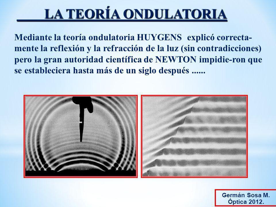 LA TEORÍA ONDULATORIA Mediante la teoría ondulatoria HUYGENS explicó correcta- mente la reflexión y la refracción de la luz (sin contradicciones) pero