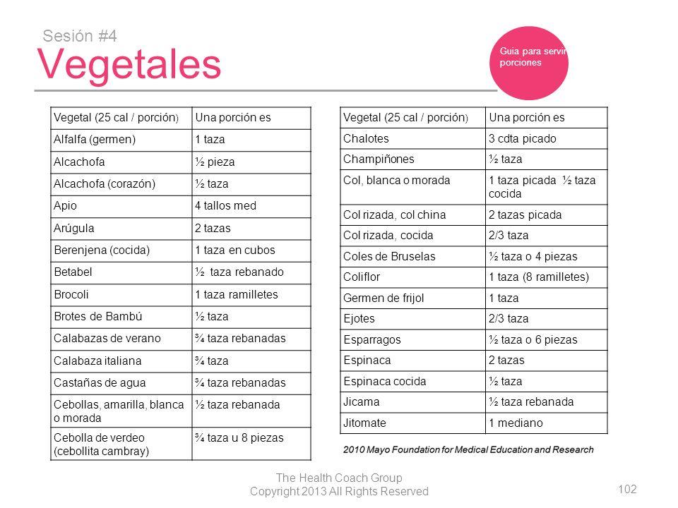 102 The Health Coach Group Copyright 2013 All Rights Reserved Vegetales Sesión #4 Guia para servir porciones Vegetal (25 cal / porción ) Una porción e