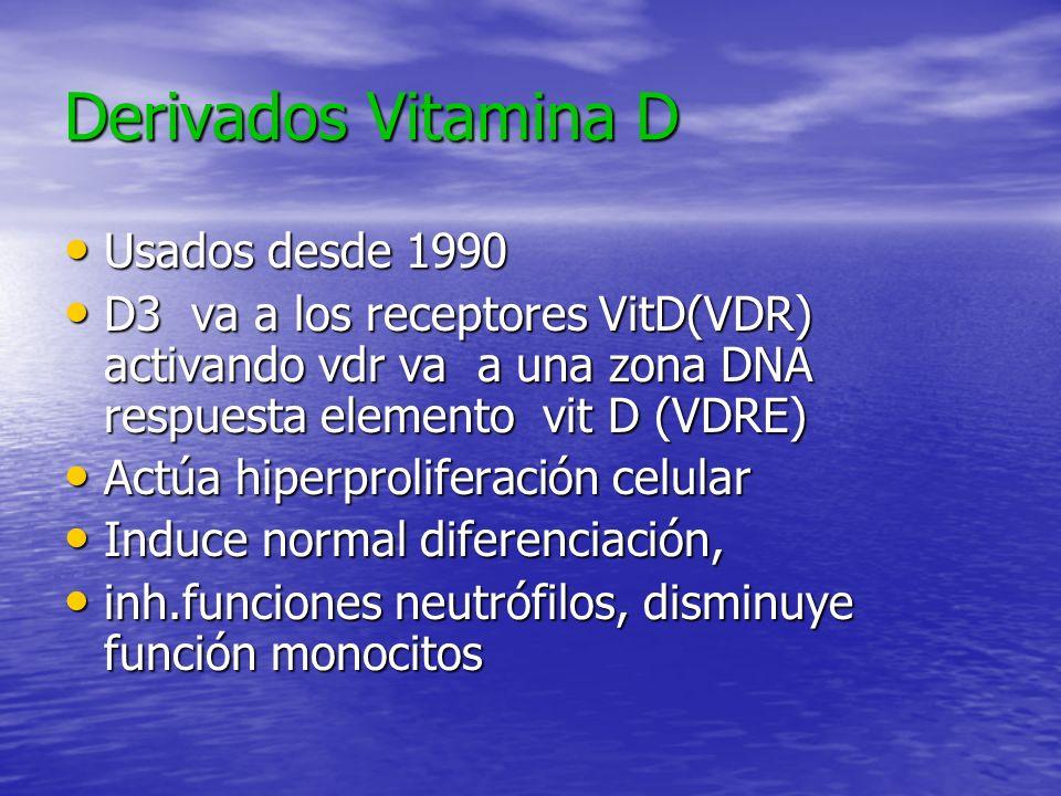 Derivados Vitamina D Usados desde 1990 Usados desde 1990 D3 va a los receptores VitD(VDR) activando vdr va a una zona DNA respuesta elemento vit D (VD
