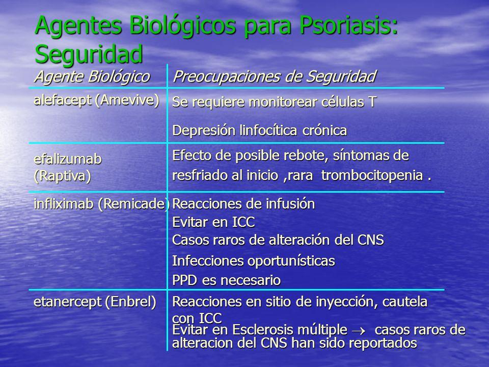 Agentes Biológicos para Psoriasis: Seguridad Evitar en Esclerosis múltiple casos raros de alteracion del CNS han sido reportados Reacciones en sitio d