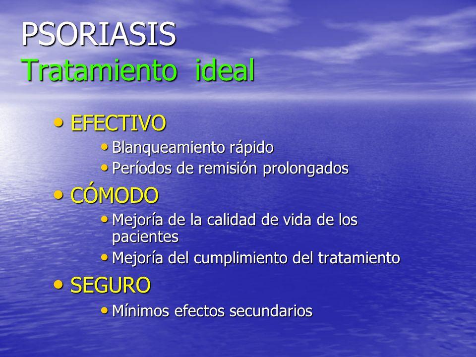 PSORIASIS Tratamiento ideal EFECTIVO EFECTIVO Blanqueamiento rápido Blanqueamiento rápido Períodos de remisión prolongados Períodos de remisión prolon