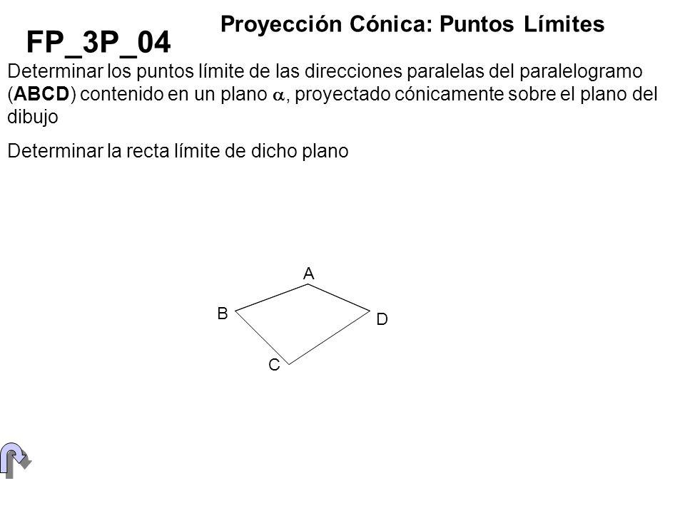 Determinar los puntos límite de las direcciones paralelas del paralelogramo (ABCD) contenido en un plano, proyectado cónicamente sobre el plano del di