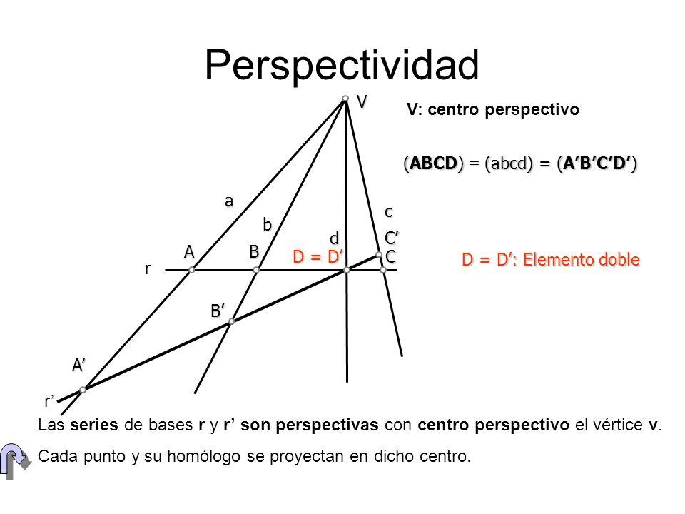 Perspectividad A B C (ABCD) = (abcd) = (ABCD) V D = D A B C a b c d Las series de bases r y r son perspectivas con centro perspectivo el vértice v. Ca