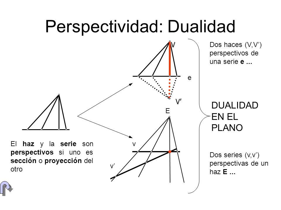 Perspectividad: DualidadVV DUALIDAD EN EL PLANO Dos haces (V,V) perspectivos de una serie e... e Dos series (v,v) perspectivas de un haz E... v v E El