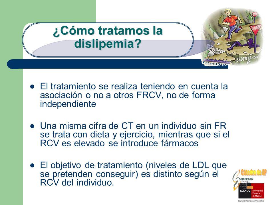 El tratamiento se realiza teniendo en cuenta la asociación o no a otros FRCV, no de forma independiente Una misma cifra de CT en un individuo sin FR s