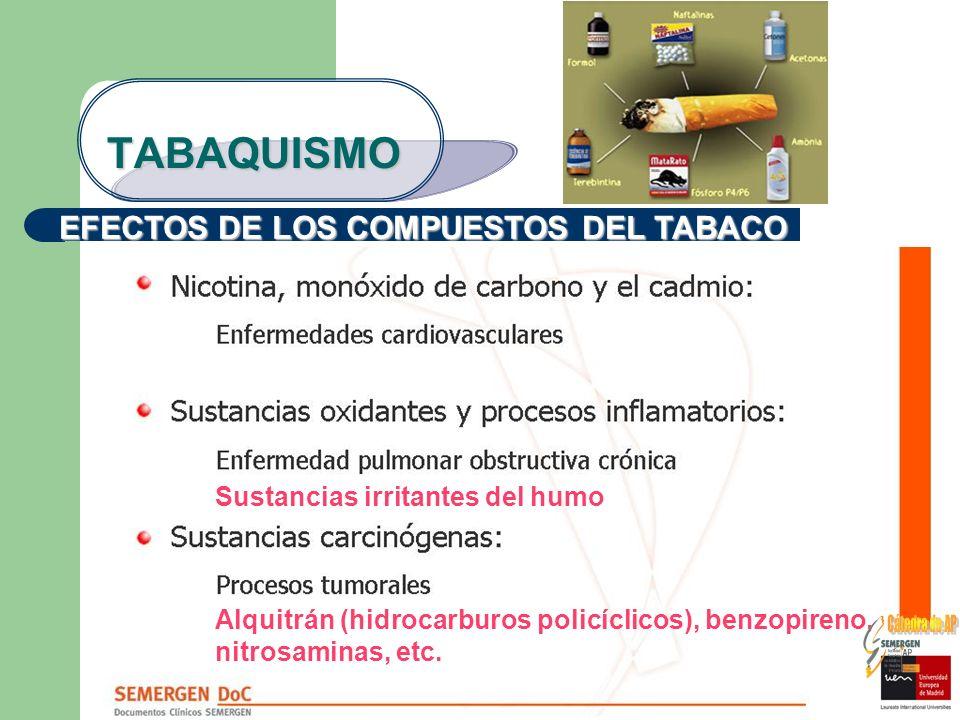 TABAQUISMO EFECTOS DE LOS COMPUESTOS DEL TABACO Sustancias irritantes del humo Alquitrán (hidrocarburos policíclicos), benzopireno, nitrosaminas, etc.