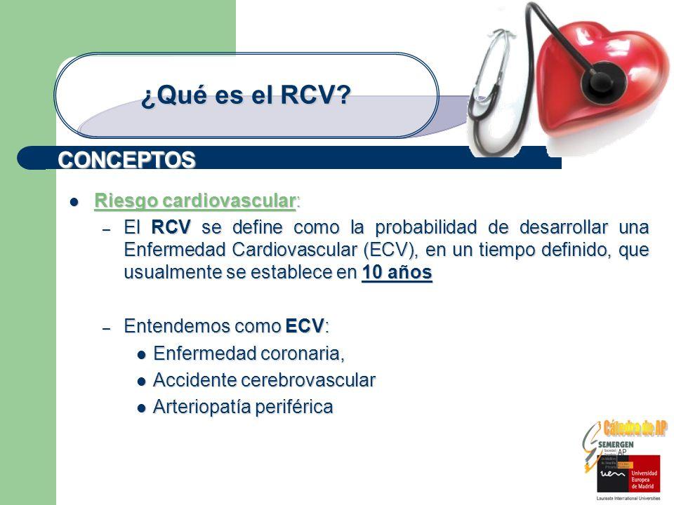 CONCEPTOS ¿Qué es el RCV? Riesgo cardiovascular: Riesgo cardiovascular: – El RCV se define como la probabilidad de desarrollar una Enfermedad Cardiova