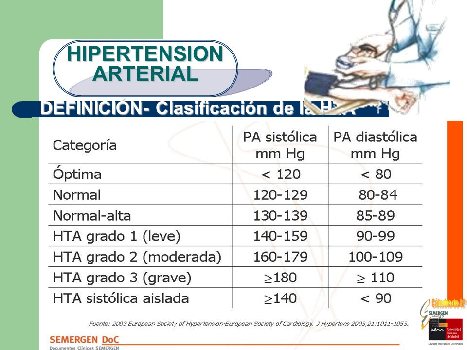 DEFINICIÓN- Clasificación de la HTA