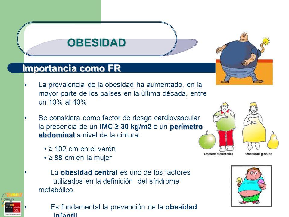 OBESIDAD La prevalencia de la obesidad ha aumentado, en la mayor parte de los países en la última década, entre un 10% al 40% perímetro abdominalSe co