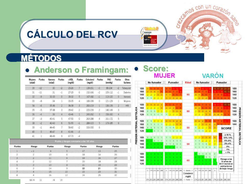 MÉTODOS CÁLCULO DEL RCV Anderson o Framingam: Anderson o Framingam: Score: Score: MUJER VARÓN