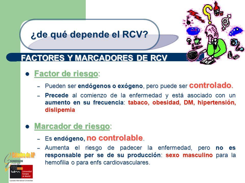 FACTORES Y MARCADORES DE RCV ¿de qué depende el RCV? Factor de riesgo: Factor de riesgo: – Pueden ser endógenos o exógeno, pero puede ser controlado.