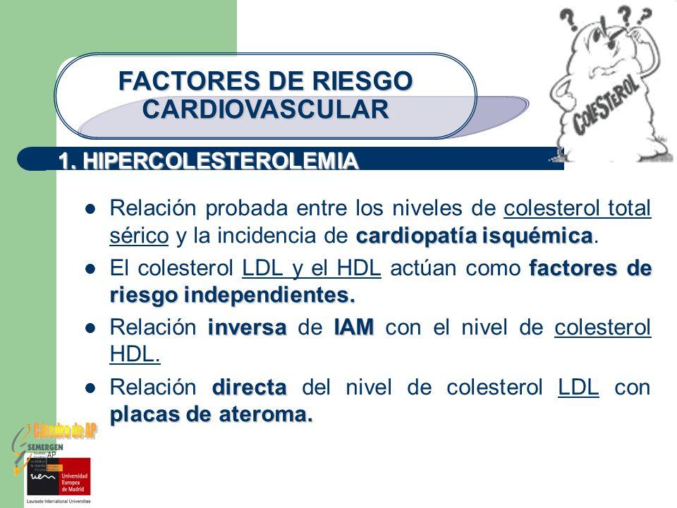 FACTORES DE RIESGO CARDIOVASCULAR cardiopatía isquémica Relación probada entre los niveles de colesterol total sérico y la incidencia de cardiopatía i