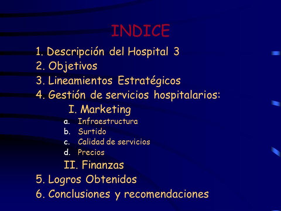 INDICE 1. Descripción del Hospital 3 2. Objetivos 3. Lineamientos Estratégicos 4. Gestión de servicios hospitalarios: I. Marketing a.Infraestructura b