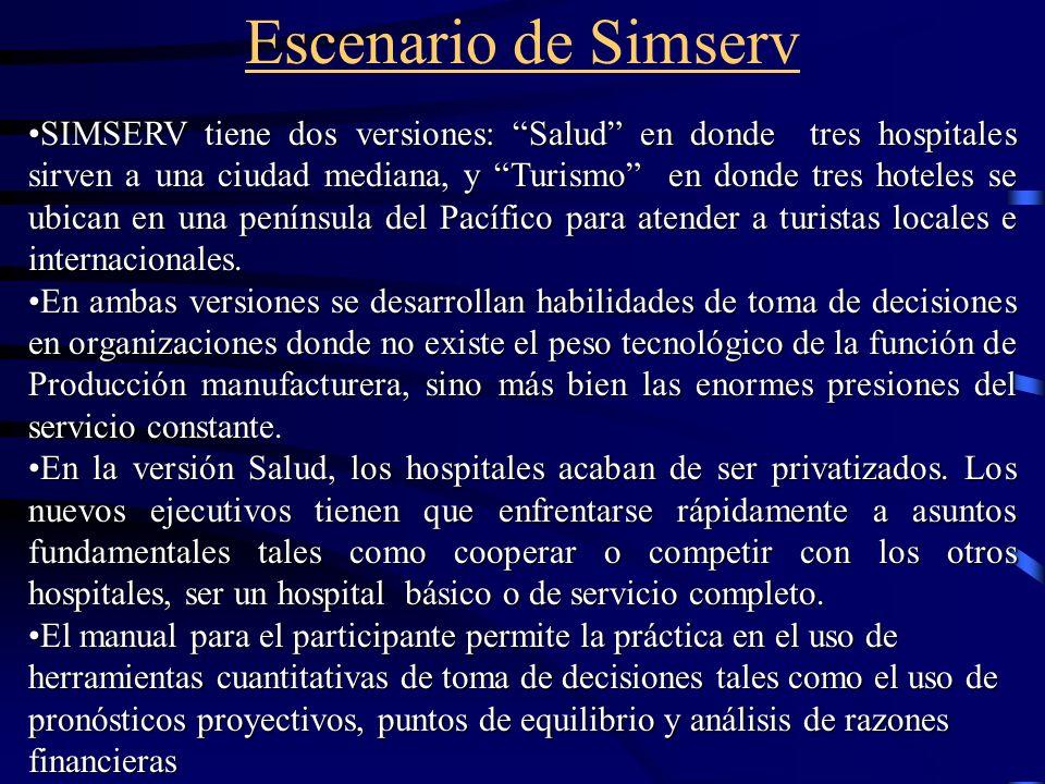 Escenario de Simserv SIMSERV tiene dos versiones: Salud en donde tres hospitales sirven a una ciudad mediana, y Turismo en donde tres hoteles se ubica